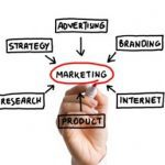 Make Consumers the Core of Your Digital Marketing Success