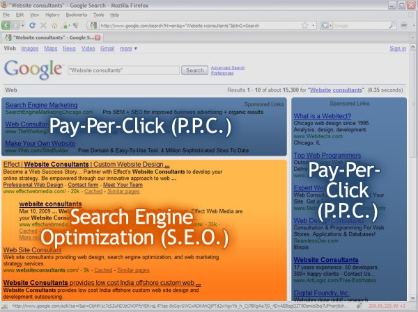 Search engine marketing - why you should SEO and PPC efforts